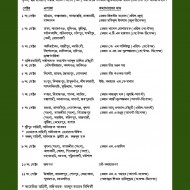 image-93 sector commander text bangla copy